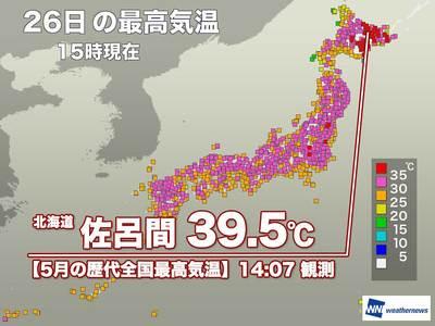 weather news 最高気温.jpgのサムネイル画像