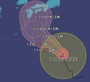 台風接近時の注意事項